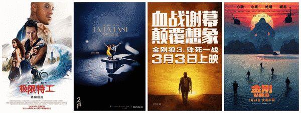 分析人士认为,今年引进的外国影片数量可能也会增加。