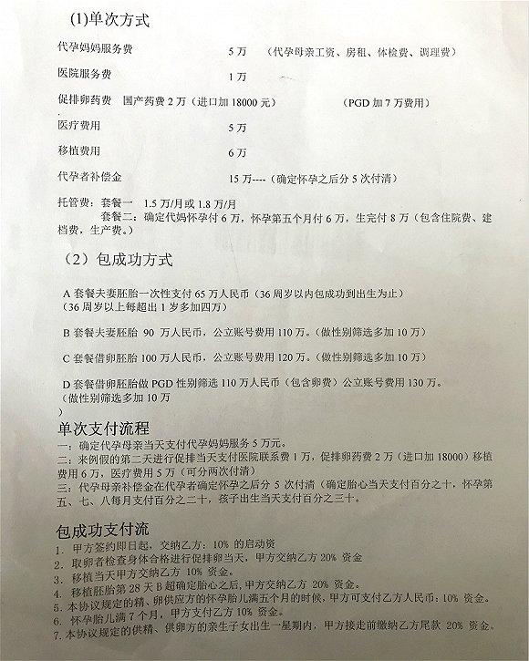(一家代孕机构出示的合同。图片来源:刘诗蕾)