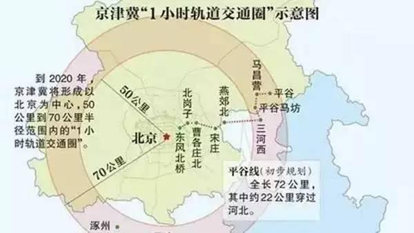 但中科院力学研究所的研究人员们仍不满足于现有速度,在他们的努力下,时速可达400公里的高铁或将在2020年问世,那时候,从北京到天津、到河北各城市的时间将会再次大幅缩短.