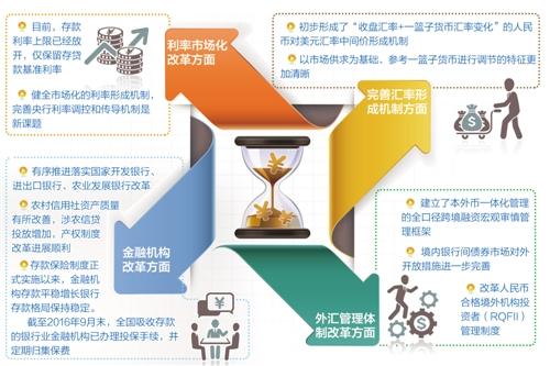 经济网_...融资源流向实体经济