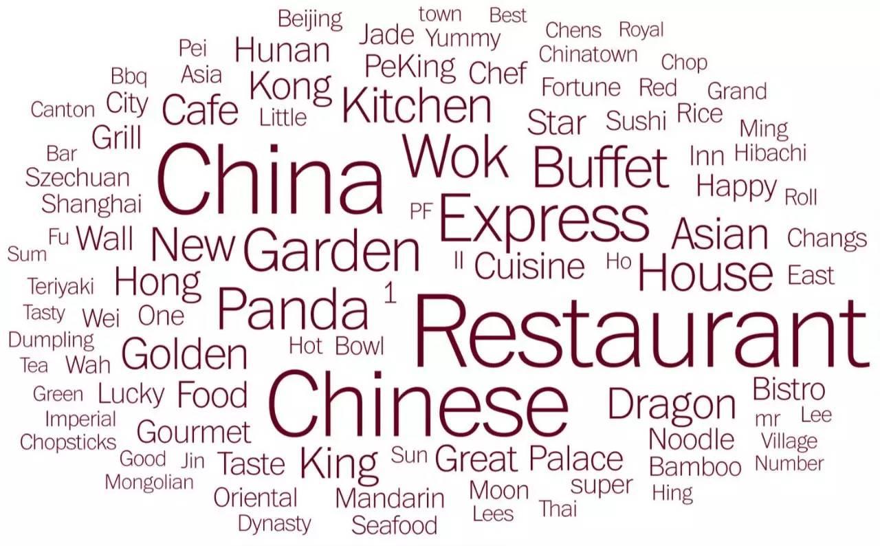 中国省份为什么这么多?外国人看不懂的中餐馆命名学
