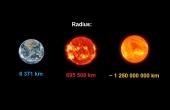 宇宙中最大的星球!