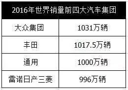 在会晤戈恩之前,曾庆洪上个月在广州已经会晤过三菱COO特雷弗曼恩。