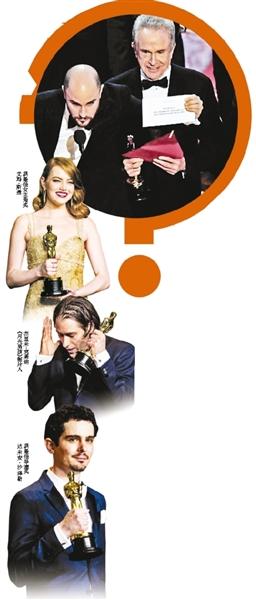最佳影片信封里写的是《月光男孩》 艾玛・斯通获最佳女主角奖 《月光男孩》制片人杰里米・克莱纳 达米安・沙泽勒获最佳导演奖