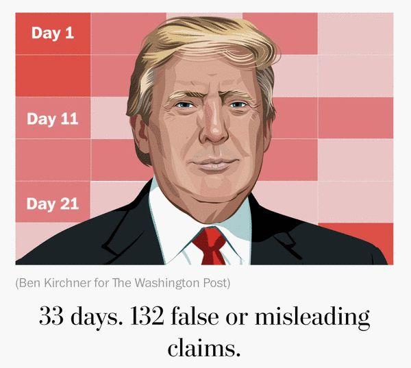 华盛顿邮报刊登了特朗普上任来说的所有错误