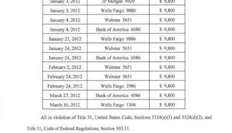 英达2012年多次将低于1万美元现金分别存入不同银行(图据网络)