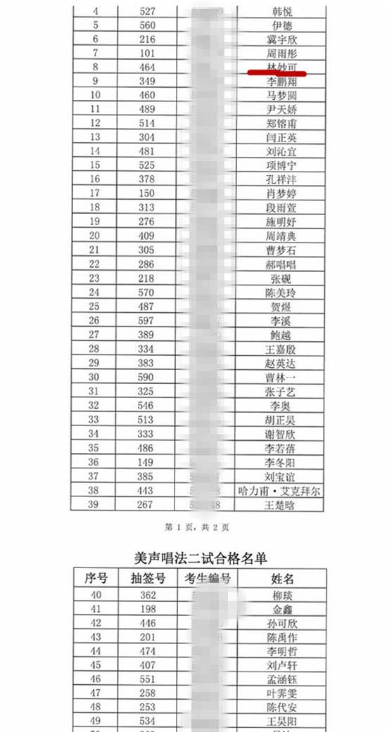 网曝中国音乐学院的三试名单