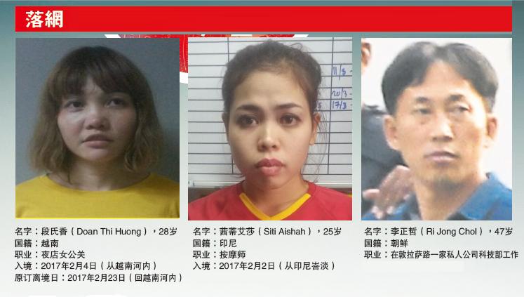 """""""朝鲜籍男子被杀案""""落网嫌疑人,右一为男性嫌犯李正哲,由于证据不足,大马警方或对其不予提告。"""