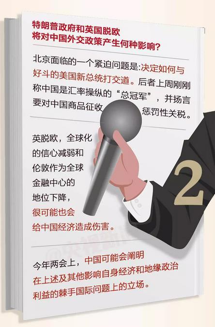 """一图丨中国进入""""两会时间""""你关心的都在这里"""