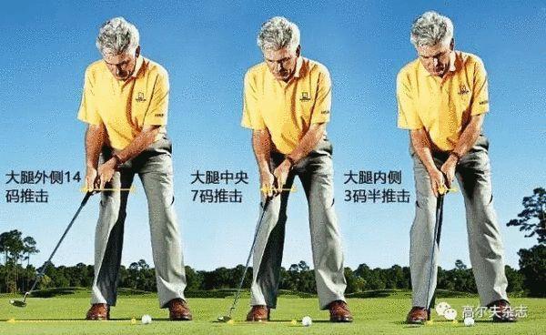 球技︰三種基本推擊幅度 消除敲擊應春季慢果嶺,香港交友討論區