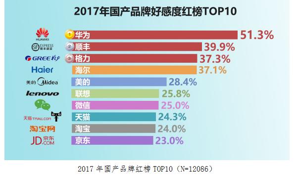 韩国三级2018手机在线观看比如韩国的现