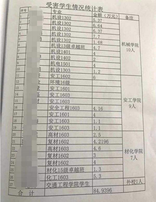 《受害学生情况统计表》
