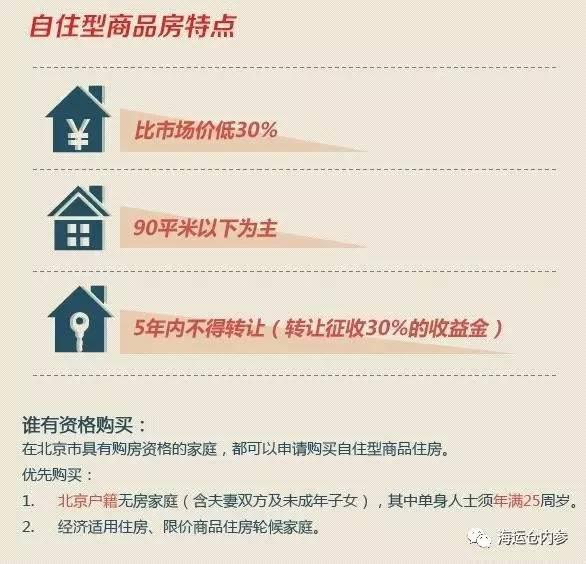 """增加自住房供应,成了抑制房价猛增的""""定海神针""""。""""海运仓内参""""(ID:hycplb)注意到,今年1月初,北京市住建委发出消息称,今年会将进一步调整用地结构,合理提高住宅用地比例,加大自住房建设力度,新增1.5万套以上自住房供地,加大开工调度力度,力争尽早上市供应。"""