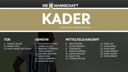 德国队名单:波尔蒂将迎告别赛