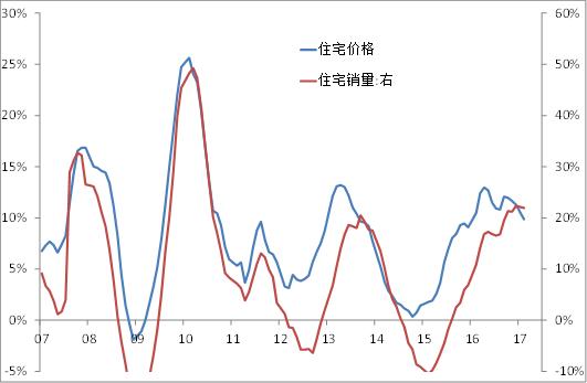 资料来源:WIND, 中泰证券研究所,王晓东供图