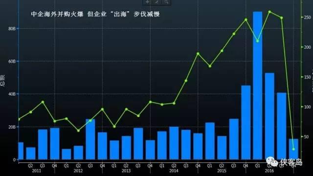 """这些""""走出去""""的中国企业 为何遭到高层警告?"""
