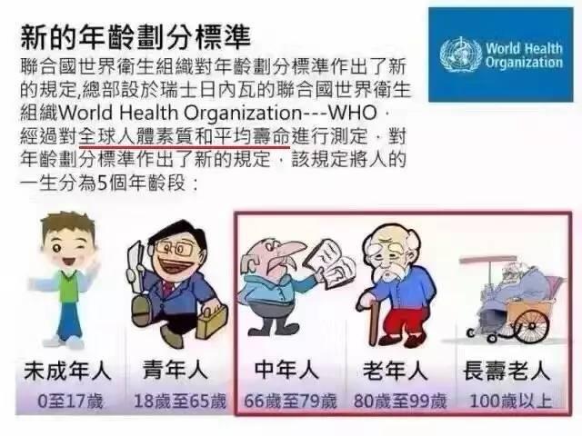 """在咱们中国,对""""青年""""的定义也不一样。"""