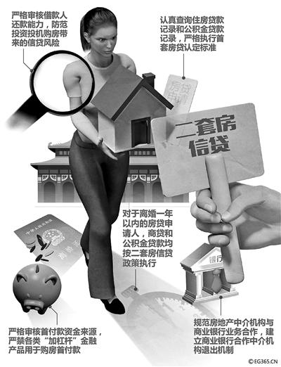 """为买房享受首套房贷的优惠而盘算""""假离婚""""的购房人可以考虑收手了。昨天上午,央行营业管理部、北京银监局、北京市住建委和北京住房公积金管理中心四部门联合发布《关于加强北京地区住房信贷业务风险管理的通知》,文件明确,从昨天开始,离婚一年内贷款买房,无论是商贷还是公积金贷款都算二套房。"""
