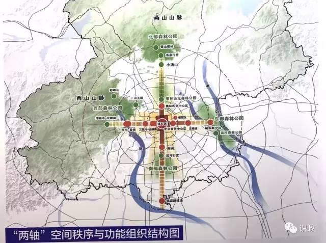 《北京城市总体规划(2016年-2030年)》草案