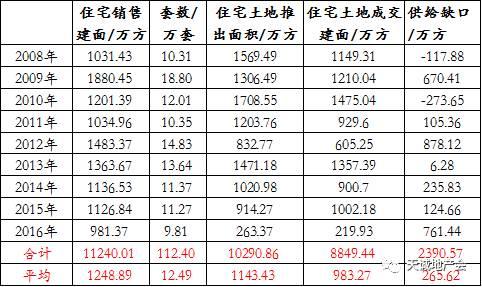 北京又出大招,房价要跌了吗?