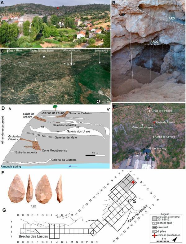 阿罗埃罗洞穴远景及近景、艾尔蒙达地区图示、发掘图示