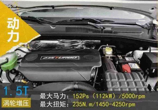 GS4发动机
