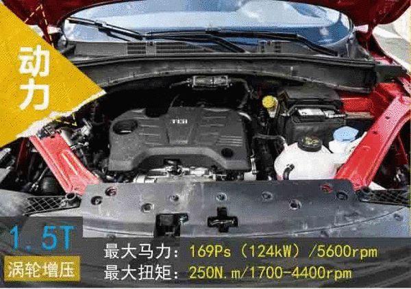 RX5动力组合