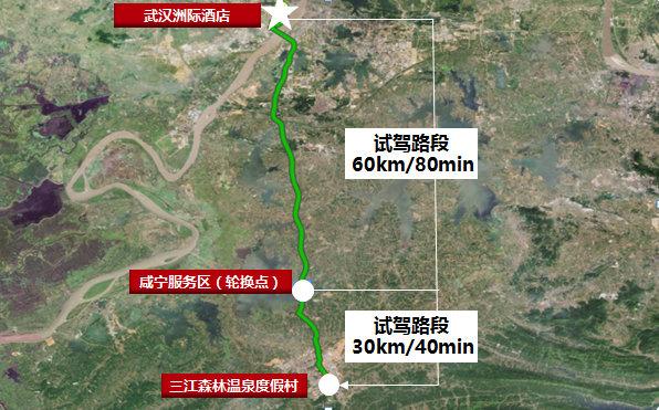 图7-东风风神AX5趣品会武汉站路线
