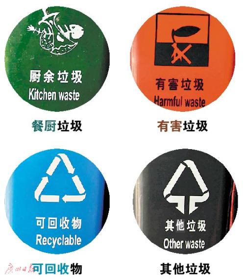 广州市民注意!混投生活垃圾最高或罚200元