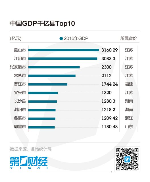 """2012江苏各区gdp_南京成中国第11个""""万亿GDP""""城市江苏区域经济格局剧变"""