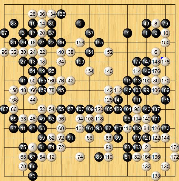 Master执白中盘胜柯洁,Master就是AlphaGo的升级版。