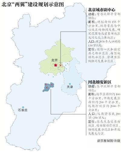 """雄安新区怎么建?河北""""取经""""北京城市副中心"""