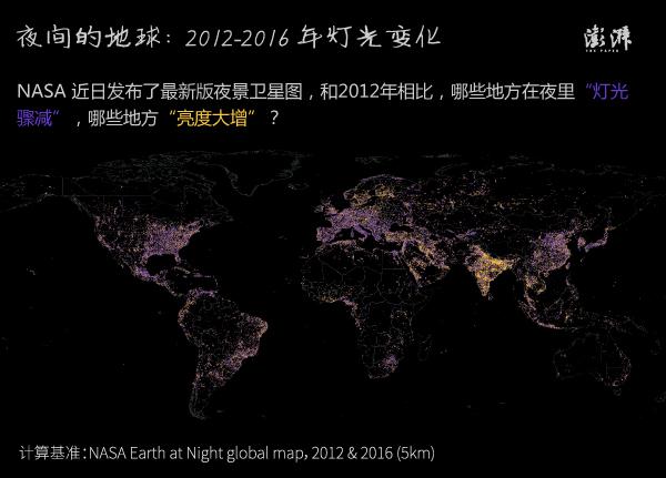从全球来看,灯光增幅最显著的是印度,分布比较平均,其中北部地区最为突出。据世界银行数据,近几年印度势头良好,GDP增速从2012年的5.5%跃至2015年的7.9%,是目前成长最快的新兴经济体。经济发展和城镇化趋势可能是印度灯光大增的主要原因。