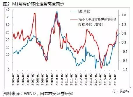 侠客岛:楼市寒冬 为何地方卖地收入反而大涨?