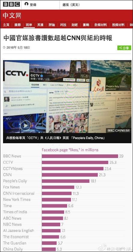 《每日邮报》还有一个重要的素材库:CGTN(中国环球电视网,央视的一个全球性电视网)。