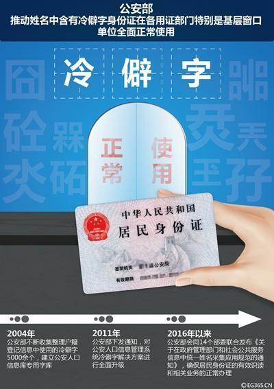 手机实名登记,名字里有生僻字的无法过关。视觉中国供图