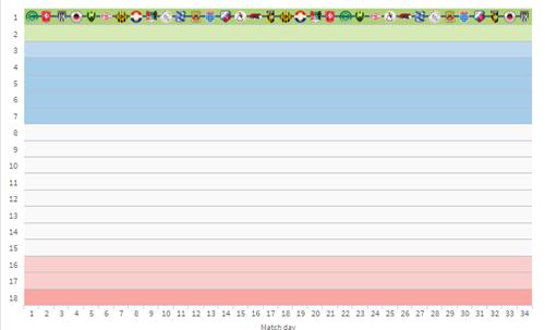 永利高官网_博彩通评级网*荷甲大结局:费耶诺德时隔18年夺冠_中资队保级