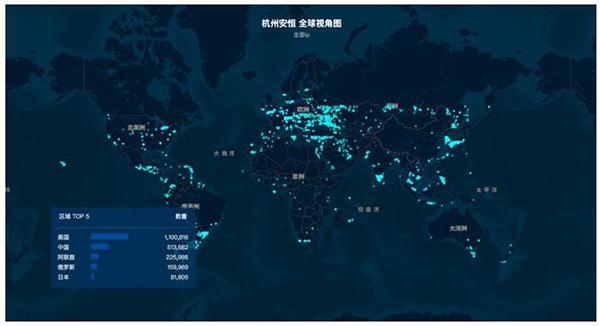 全球开放SMB端口的主机分布图 图/安恒信息安全研究院