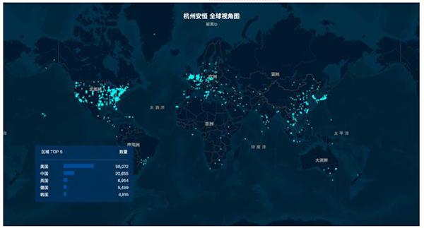 全球范围内检测发现被入侵植入Doublepulsar后门的主机分布视角图 图/安恒信息安全研究院