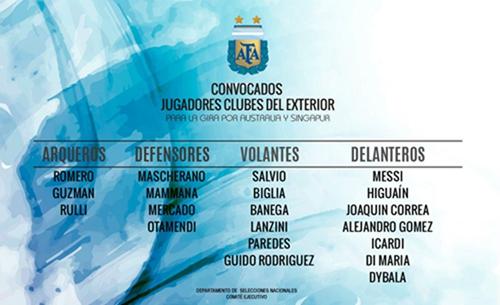 阿根廷海外球员大名单:梅西领衔 伊卡尔迪入选