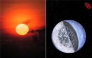 如果太阳变成了钻石行星