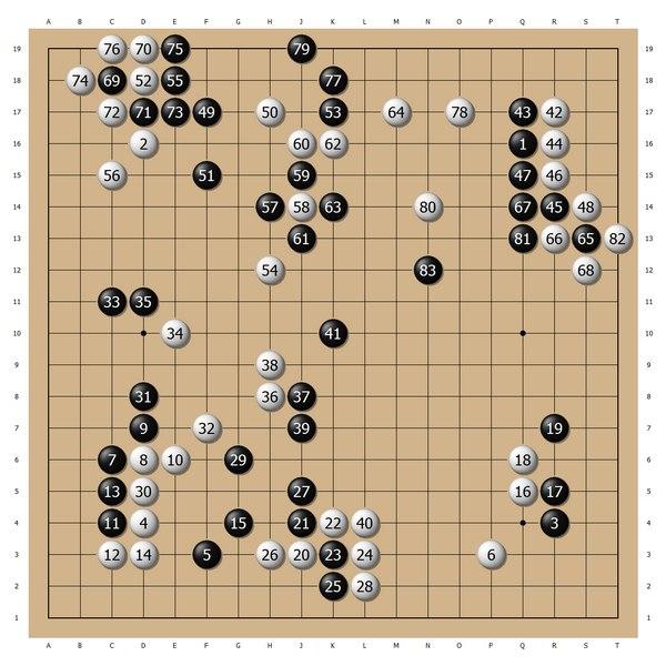 AlphaGo优势之下步步为营棋手团反击志在屠龙