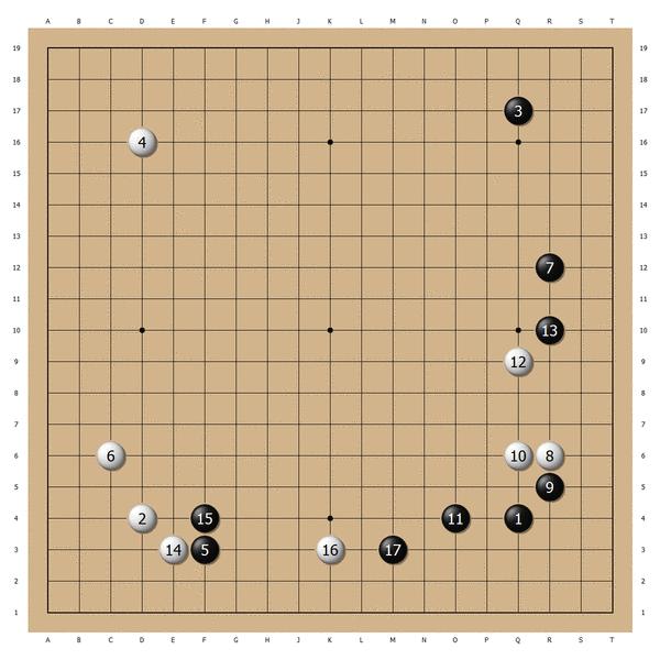 人机大战最后一战万众瞩目AlphaGo布局出新手