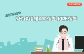 ABO溶血和RH溶血是什么?