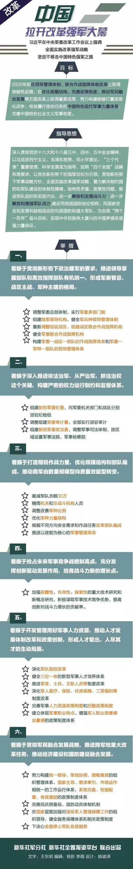 中国拉开改革强军大幕