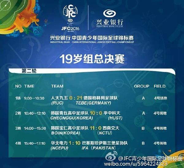 """去年的中国青少年国际足球锦标赛上,四支国内球队也遭外国对手""""血洗""""。"""