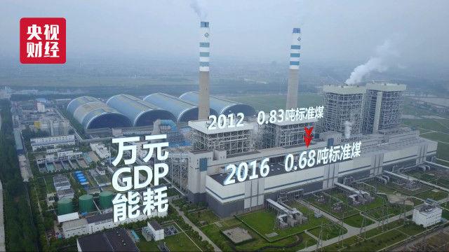 政策密集出台中国铁腕宣战 一大波企业将迎巨变