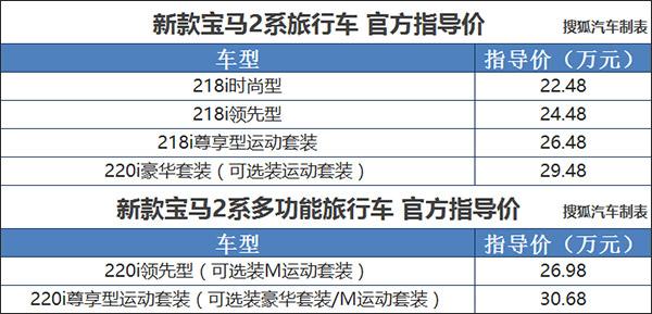 新款宝马2系旅行车上市 售22.48-30.68万元