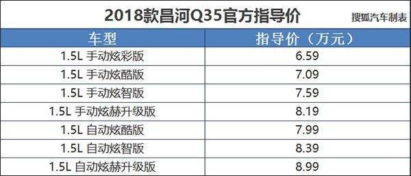 2018款昌河Q35上市 售价为6.59-8.99万元