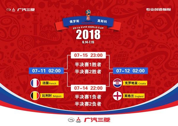 (世界杯4强争霸赛程图)